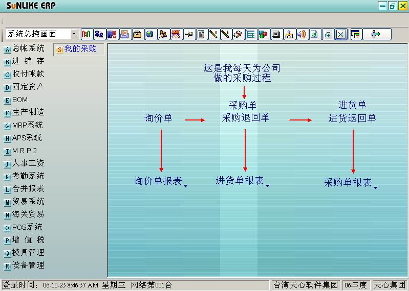 天心sunlike erp信息系统管理软件